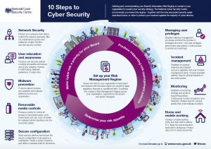 10-steps-cyber